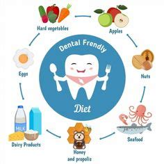 When to resume normal diet after wisdom teeth removal